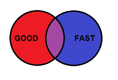 Good and Fast
