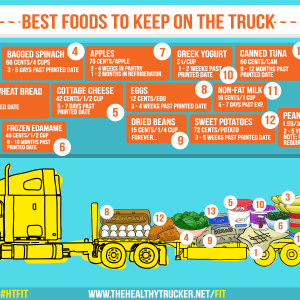 Best Foods To Keep On The Truck